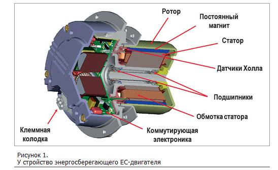 электросхема устройство для экономии электроэнергии - Практическая схемотехника.